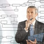 Site Consolidation Project Management