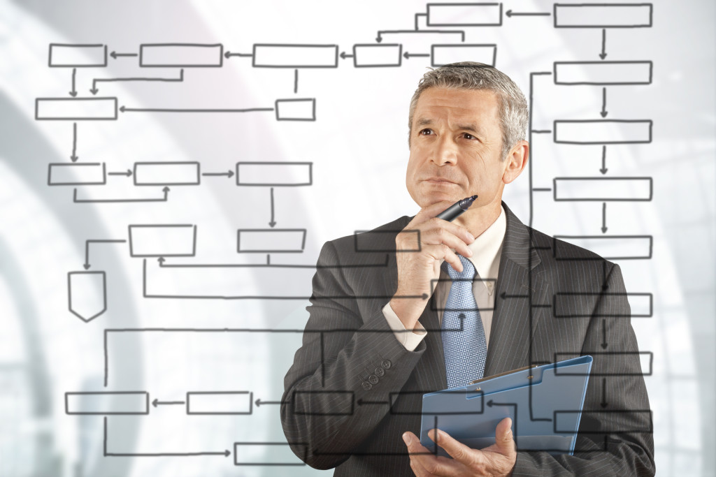 Acquisition Integration and Consolidation - Flow Consulting