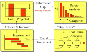 Baseline Analysis